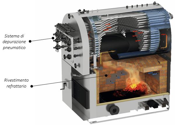 Pulizia pneumatica caldaia a biomassa