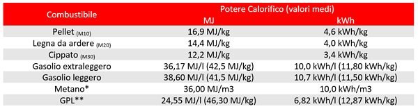 potere-cal1-1