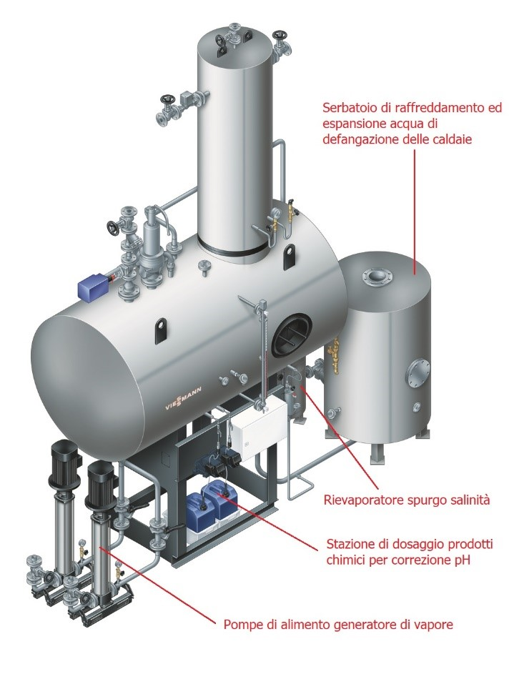 Degasatore termofisico (1)